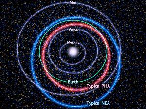 peta-asteroid-terbaru-nasa